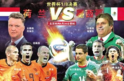 2014年巴西世界杯八分之一决赛:荷兰vs墨西哥   足球话题区